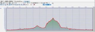 ブログ鼠ヶ関府屋グラフ.jpg